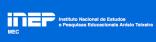 INEP - Avaliação Institucional